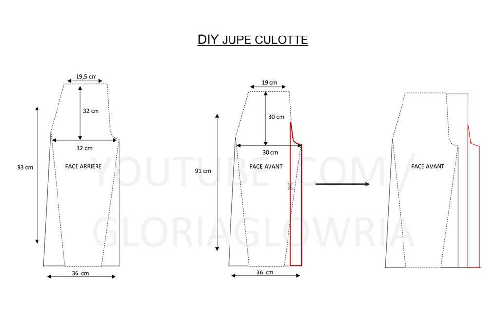DIY Jupe Culotte